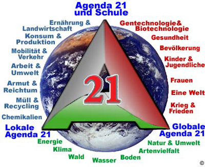 agenda-21-52271192